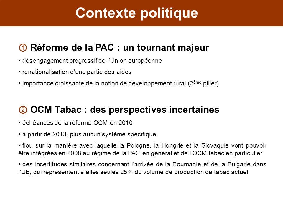 Contexte politique Réforme de la PAC : un tournant majeur désengagement progressif de lUnion européenne renationalisation dune partie des aides import