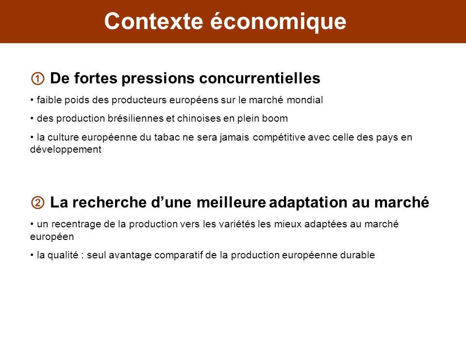 Contexte économique De fortes pressions concurrentielles faible poids des producteurs européens sur le marché mondial des production brésiliennes et c