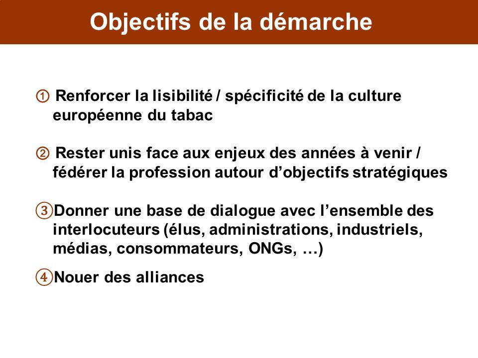Objectifs de la démarche Renforcer la lisibilité / spécificité de la culture européenne du tabac Rester unis face aux enjeux des années à venir / fédé