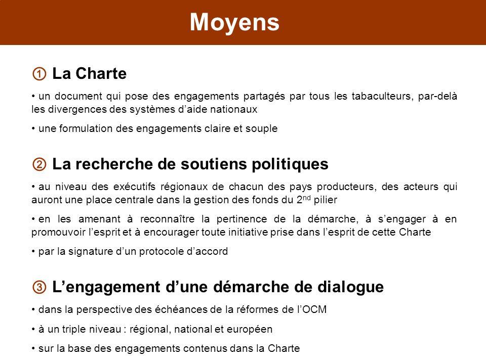 Moyens La Charte un document qui pose des engagements partagés par tous les tabaculteurs, par-delà les divergences des systèmes daide nationaux une fo