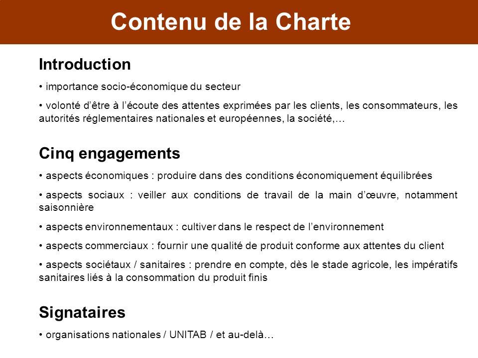 Contenu de la Charte Introduction importance socio-économique du secteur volonté dêtre à lécoute des attentes exprimées par les clients, les consommat