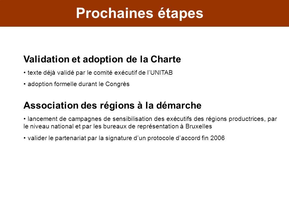 Prochaines étapes Validation et adoption de la Charte texte déjà validé par le comité exécutif de lUNITAB adoption formelle durant le Congrès Associat
