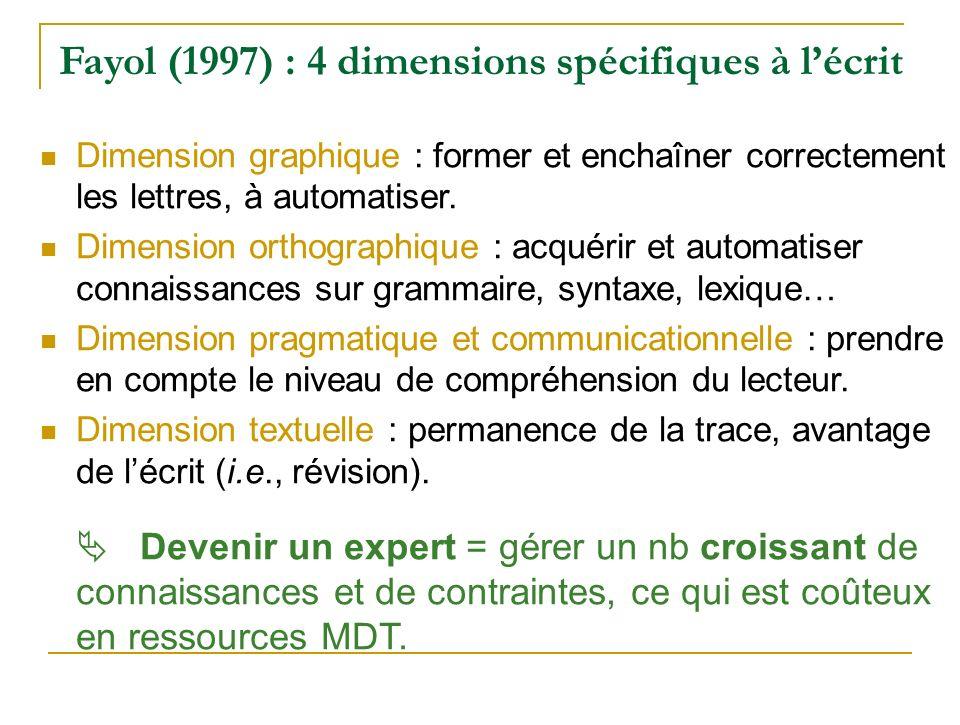 Fayol (1997) : 4 dimensions spécifiques à lécrit Dimension graphique : former et enchaîner correctement les lettres, à automatiser. Dimension orthogra