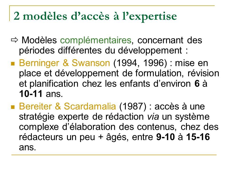 2 modèles daccès à lexpertise Modèles complémentaires, concernant des périodes différentes du développement : Berninger & Swanson (1994, 1996) : mise