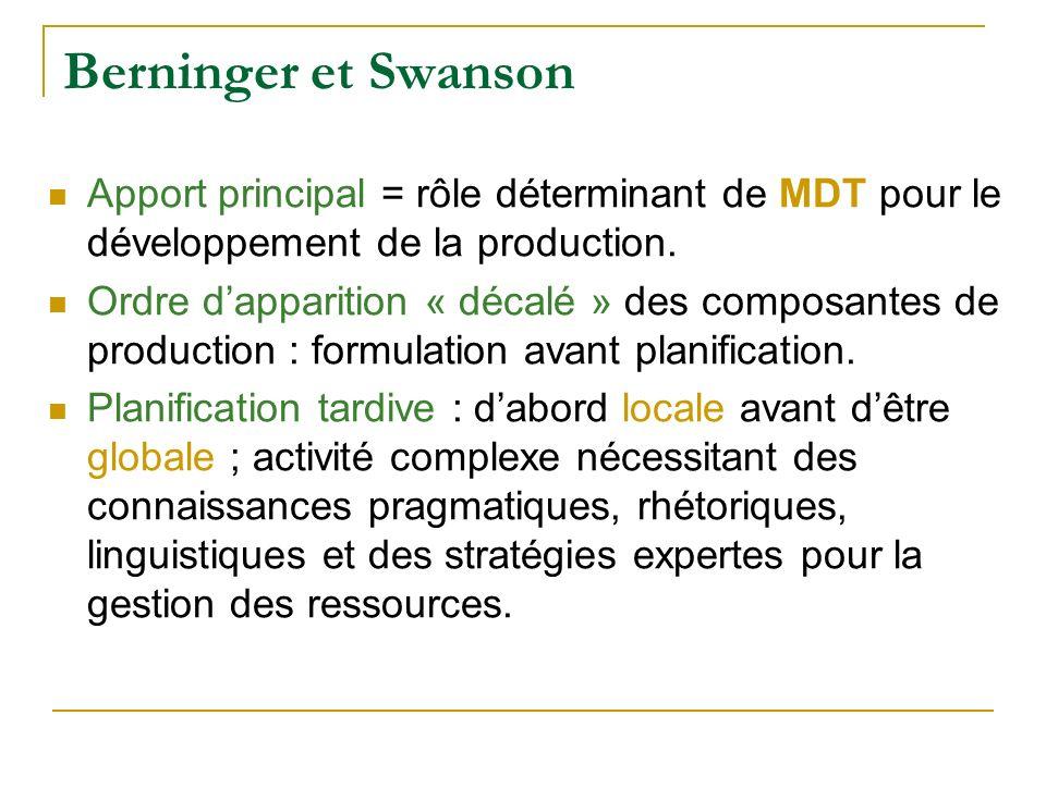 Berninger et Swanson Apport principal = rôle déterminant de MDT pour le développement de la production. Ordre dapparition « décalé » des composantes d