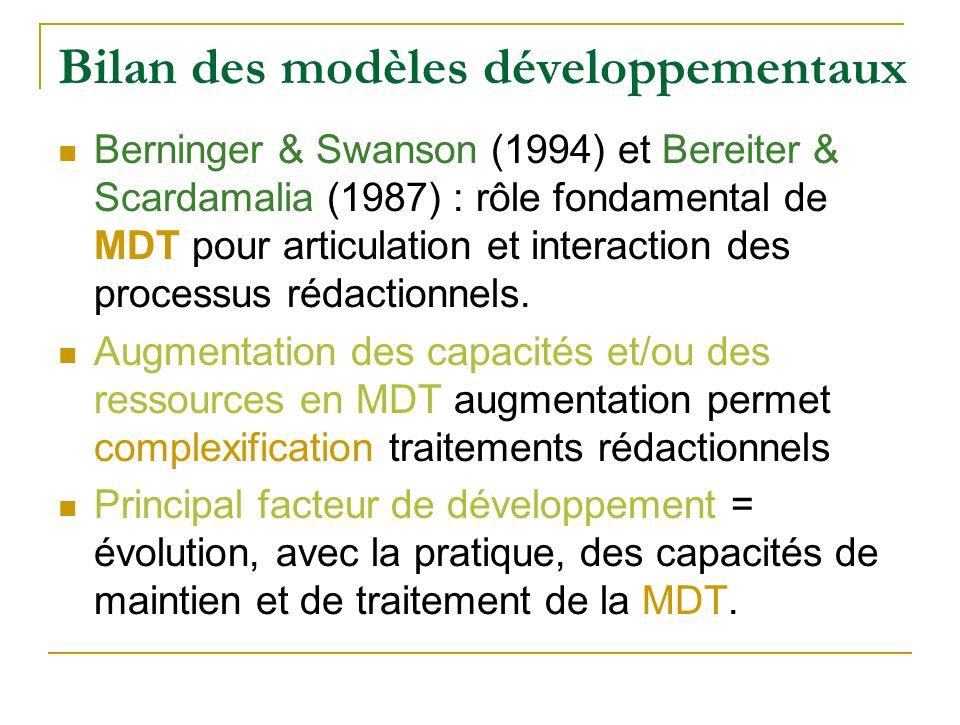 Bilan des modèles développementaux Berninger & Swanson (1994) et Bereiter & Scardamalia (1987) : rôle fondamental de MDT pour articulation et interact
