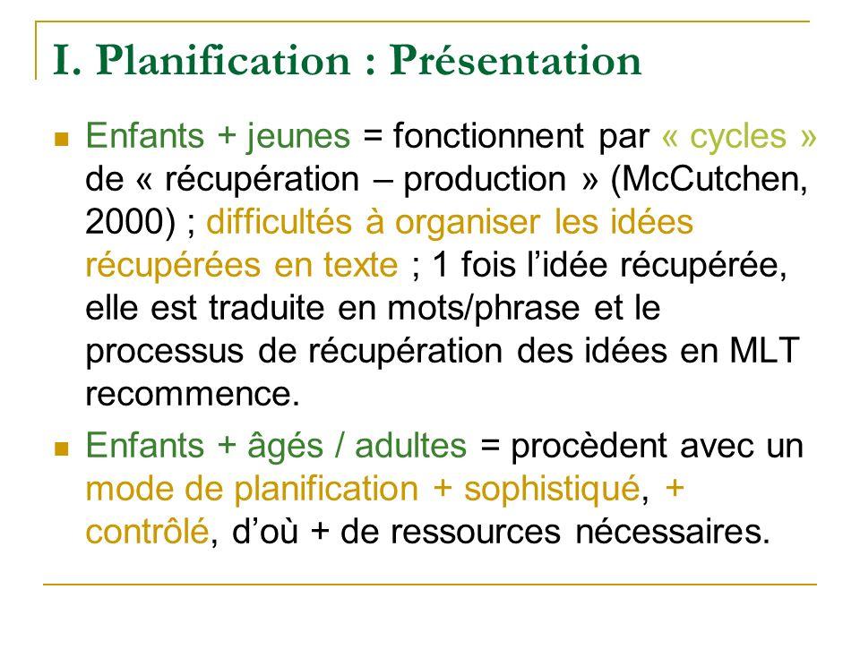 I. Planification : Présentation Enfants + jeunes = fonctionnent par « cycles » de « récupération – production » (McCutchen, 2000) ; difficultés à orga