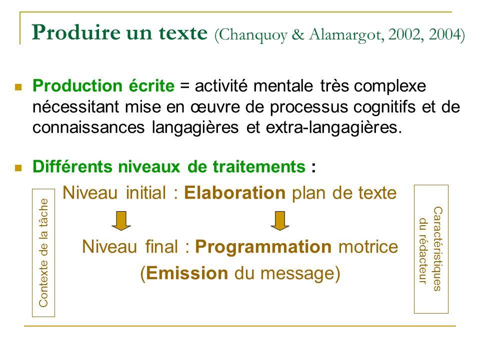 Produire un texte (Chanquoy & Alamargot, 2002, 2004) Production écrite = activité mentale très complexe nécessitant mise en œuvre de processus cogniti