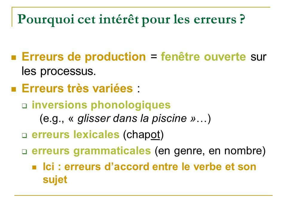 Pourquoi cet intérêt pour les erreurs ? Erreurs de production = fenêtre ouverte sur les processus. Erreurs très variées : inversions phonologiques (e.