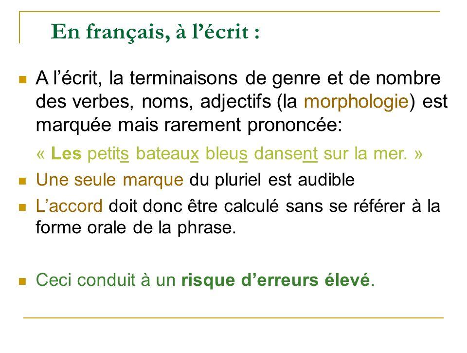 En français, à lécrit : A lécrit, la terminaisons de genre et de nombre des verbes, noms, adjectifs (la morphologie) est marquée mais rarement prononc