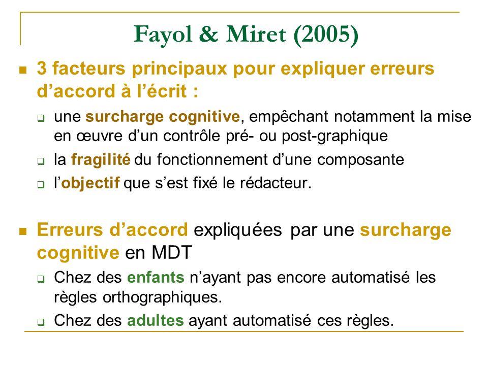 Fayol & Miret (2005) 3 facteurs principaux pour expliquer erreurs daccord à lécrit : une surcharge cognitive, empêchant notamment la mise en œuvre dun