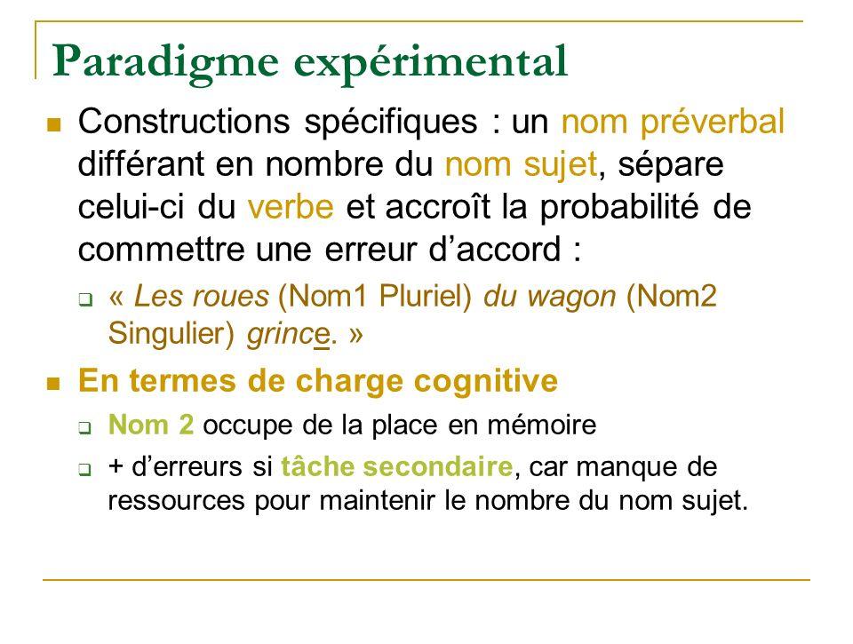Paradigme expérimental Constructions spécifiques : un nom préverbal différant en nombre du nom sujet, sépare celui-ci du verbe et accroît la probabili