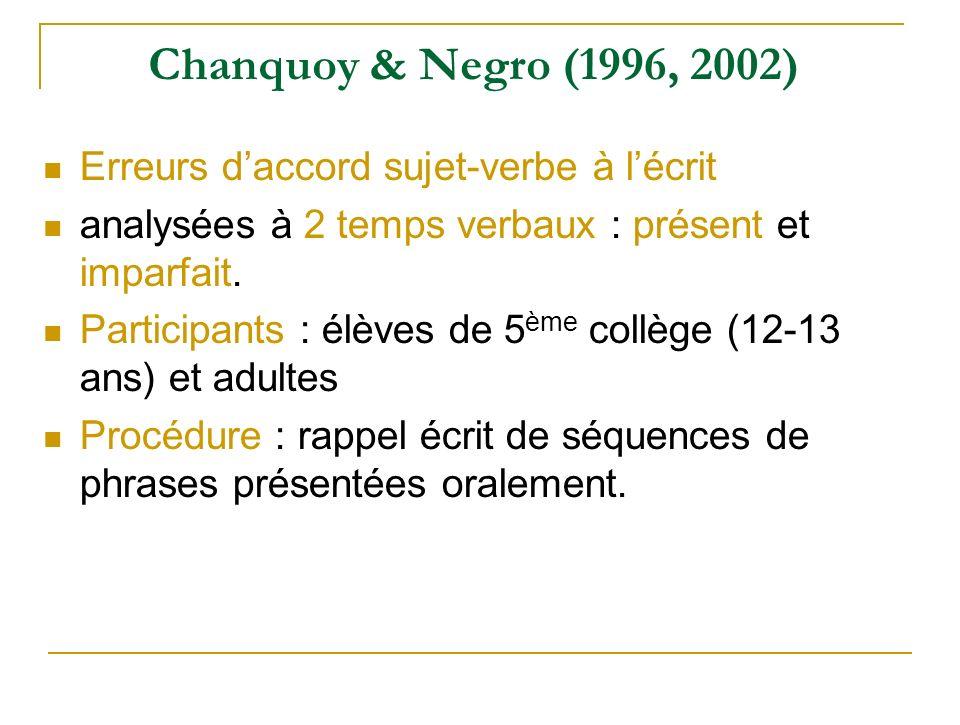 Chanquoy & Negro (1996, 2002) Erreurs daccord sujet-verbe à lécrit analysées à 2 temps verbaux : présent et imparfait. Participants : élèves de 5 ème