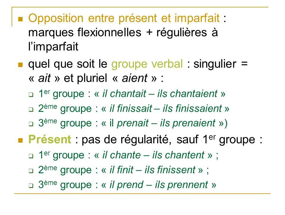 Opposition entre présent et imparfait : marques flexionnelles + régulières à limparfait quel que soit le groupe verbal : singulier = « ait » et plurie