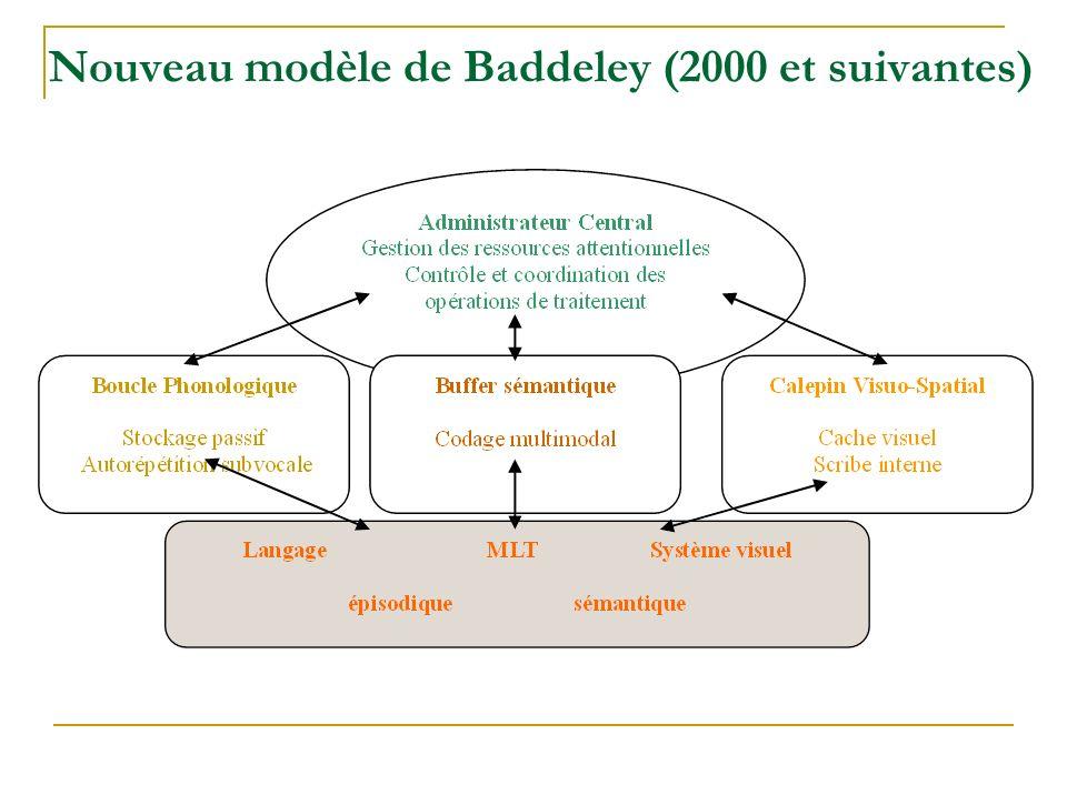 Nouveau modèle de Baddeley (2000 et suivantes)