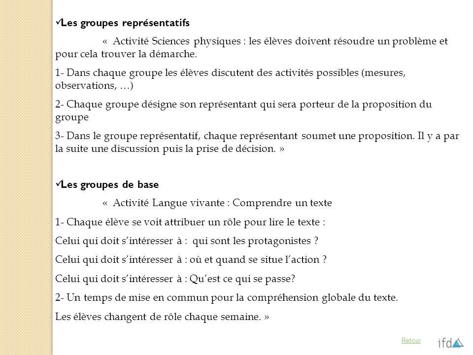 Les groupes représentatifs « Activité Sciences physiques : les élèves doivent résoudre un problème et pour cela trouver la démarche. 1- Dans chaque gr