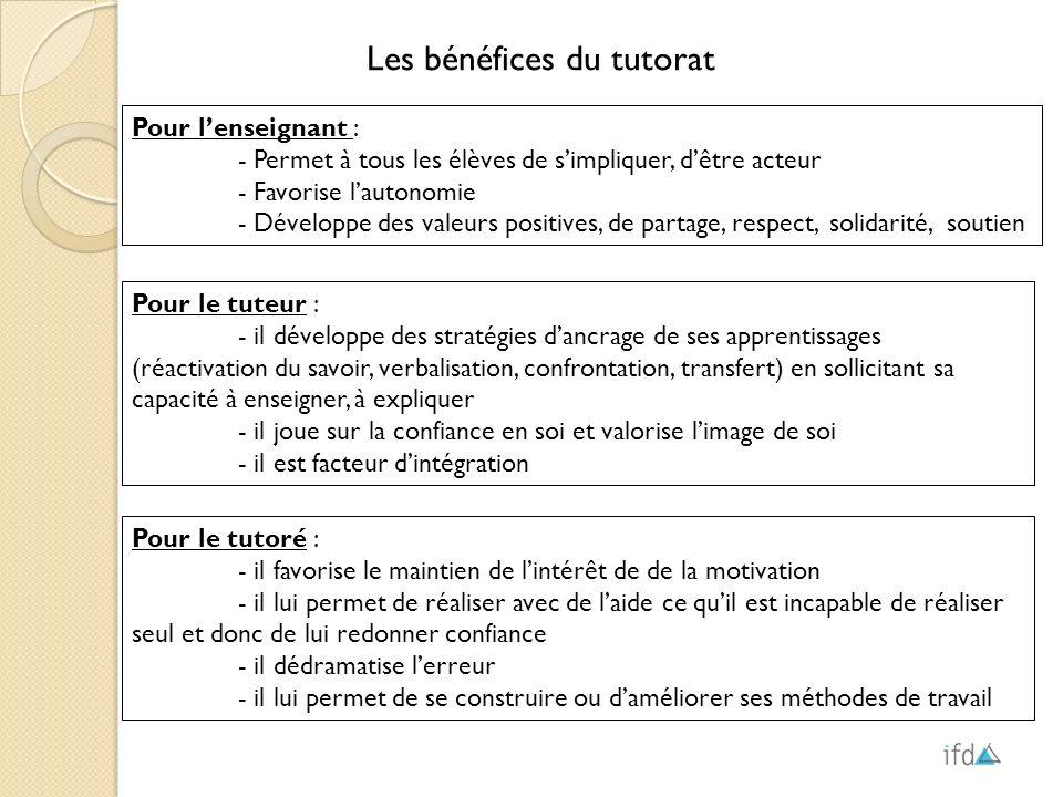 Les bénéfices du tutorat Pour lenseignant : - Permet à tous les élèves de simpliquer, dêtre acteur - Favorise lautonomie - Développe des valeurs posit