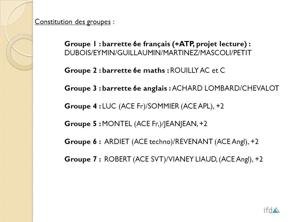 Constitution des groupes : Groupe 1 : barrette 6e français (+ATP, projet lecture) : DUBOIS/EYMIN/GUILLAUMIN/MARTINEZ/MASCOLI/PETIT Groupe 2 : barrette