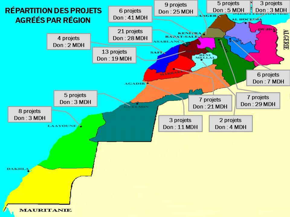 13 RÉPARTITION DES PROJETS AGRÉÉS PAR RÉGION 21 projets Don : 28 MDH 13 projets Don : 19 MDH 4 projets Don : 2 MDH 5 projets Don : 3 MDH 8 projets Don