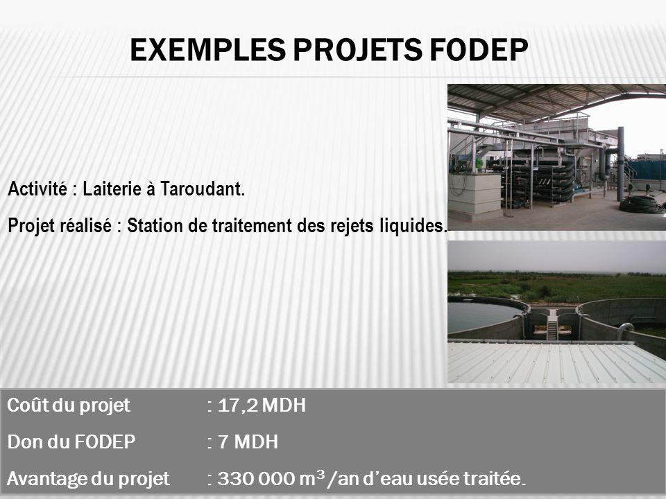 Activité : Laiterie à Taroudant. Projet réalisé : Station de traitement des rejets liquides. EXEMPLES PROJETS FODEP Coût du projet : 17,2 MDH Don du F