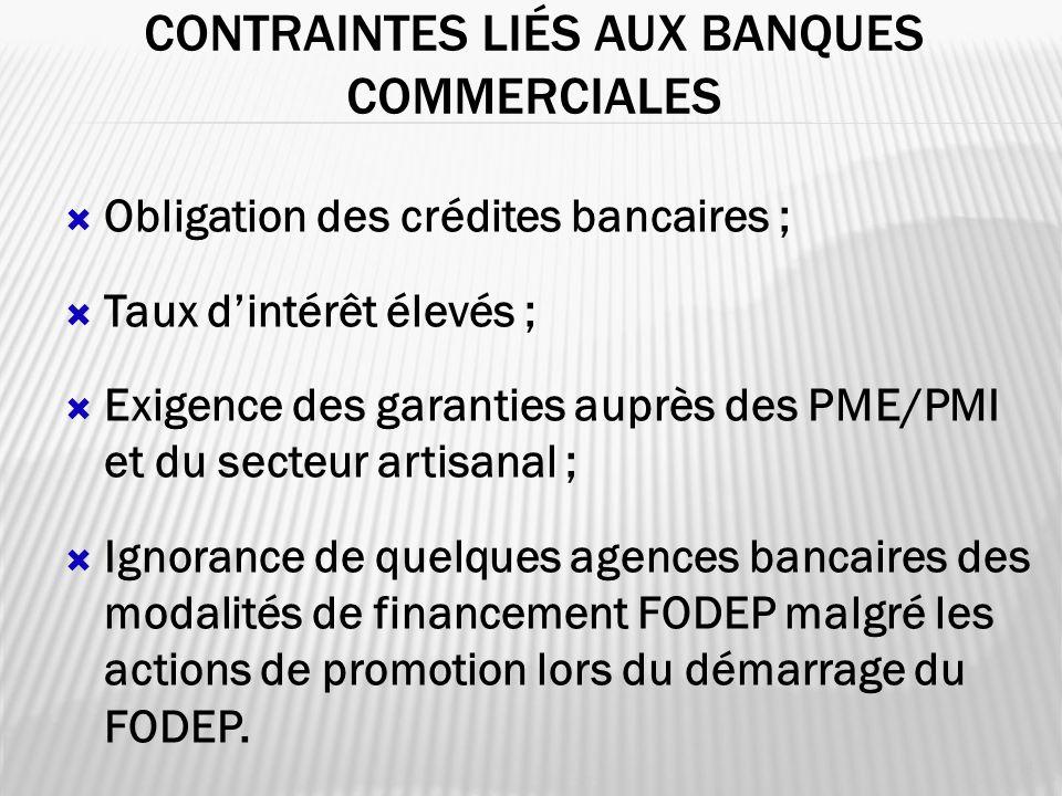CONTRAINTES LIÉS AUX BANQUES COMMERCIALES 18 Obligation des crédites bancaires ; Taux dintérêt élevés ; Exigence des garanties auprès des PME/PMI et d