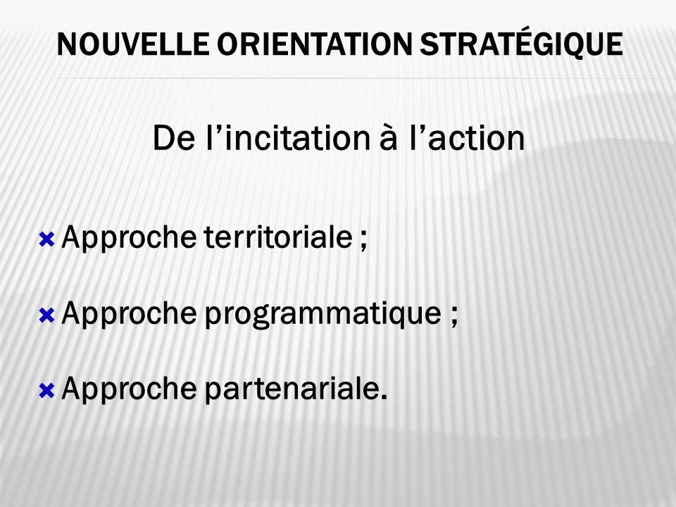 De lincitation à laction Approche territoriale ; Approche programmatique ; Approche partenariale. NOUVELLE ORIENTATION STRATÉGIQUE
