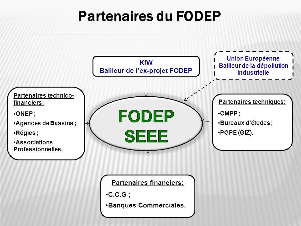 8 Partenaires technico- financiers: ONEP ; Agences de Bassins ; Régies ; Associations Professionnelles. Partenaires techniques: CMPP ; Bureaux détudes