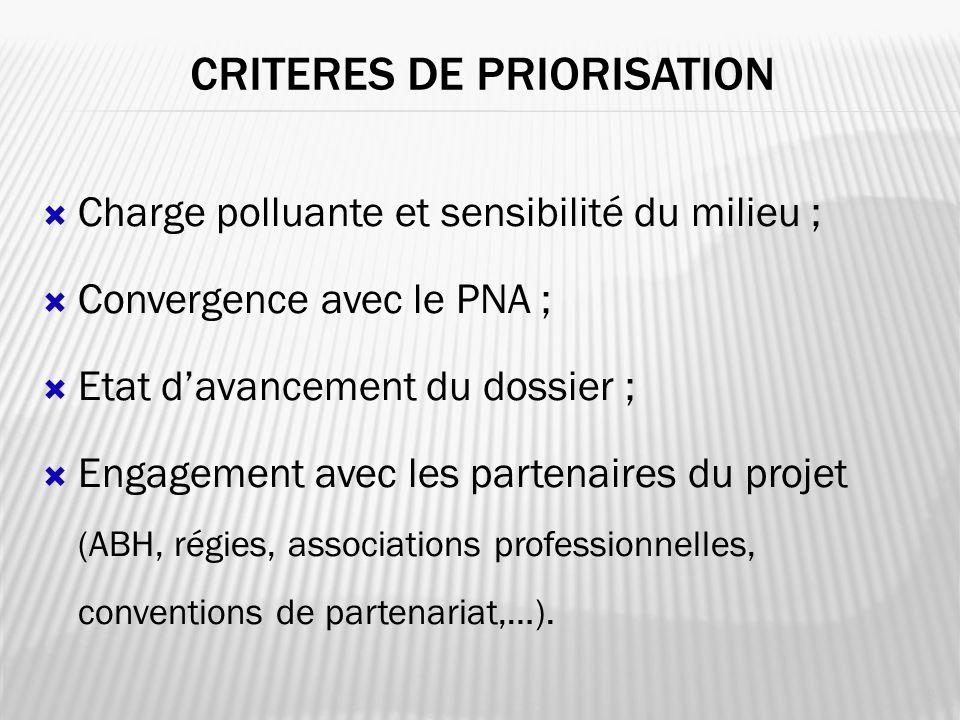 CRITERES DE PRIORISATION 9 Charge polluante et sensibilité du milieu ; Convergence avec le PNA ; Etat davancement du dossier ; Engagement avec les par