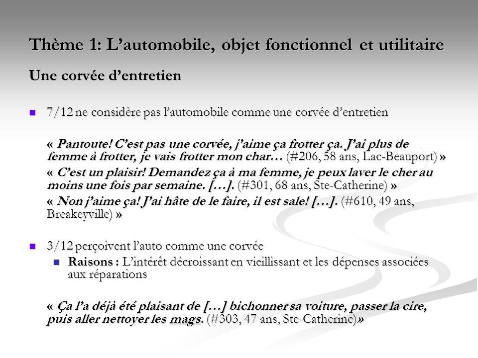Thème 1: Lautomobile, objet fonctionnel et utilitaire Une corvée dentretien 7/12 ne considère pas lautomobile comme une corvée dentretien 7/12 ne considère pas lautomobile comme une corvée dentretien « Pantoute.