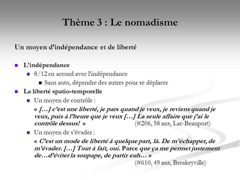 Thème 3 : Le nomadisme Un moyen dindépendance et de liberté Lindépendance Lindépendance 8/12 en accord avec lindépendance 8/12 en accord avec lindépendance Sans auto, dépendre des autres pour se déplacer Sans auto, dépendre des autres pour se déplacer La liberté spatio-temporelle La liberté spatio-temporelle Un moyen de contrôle : Un moyen de contrôle : « […] cest une liberté, je pars quand je veux, je reviens quand je veux, puis à lheure que je veux […] La seule affaire que jai le contrôle dessus.