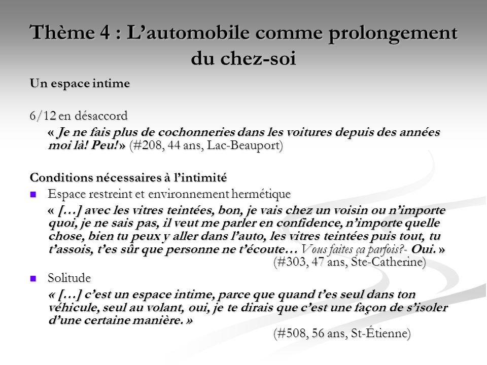 Thème 4 : Lautomobile comme prolongement du chez-soi Un espace intime 6/12 en désaccord « Je ne fais plus de cochonneries dans les voitures depuis des années moi là.