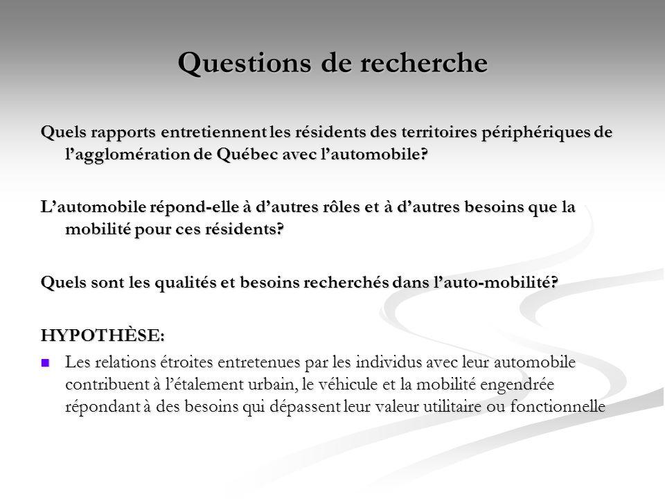 Questions de recherche Quels rapports entretiennent les résidents des territoires périphériques de lagglomération de Québec avec lautomobile.