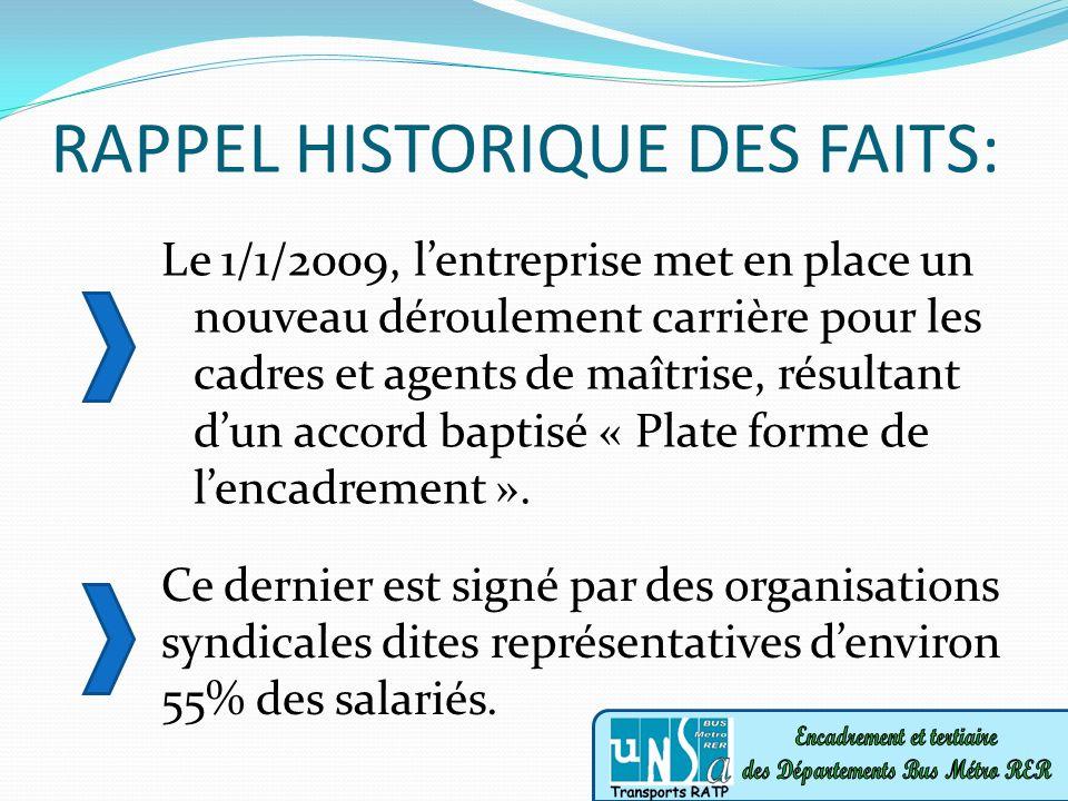 RAPPEL HISTORIQUE DES FAITS: Le 1/1/2009, lentreprise met en place un nouveau déroulement carrière pour les cadres et agents de maîtrise, résultant dun accord baptisé « Plate forme de lencadrement ».