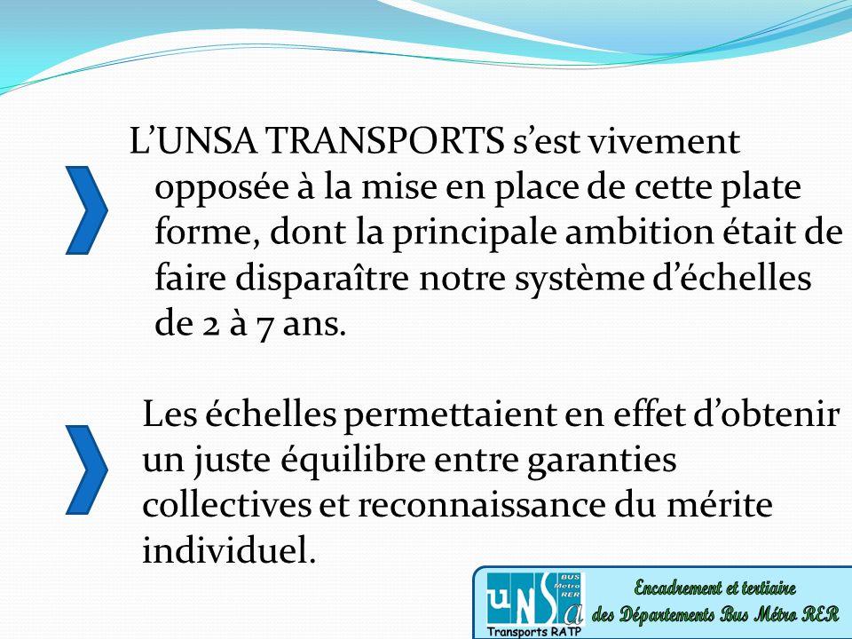 LUNSA TRANSPORTS sest vivement opposée à la mise en place de cette plate forme, dont la principale ambition était de faire disparaître notre système déchelles de 2 à 7 ans.
