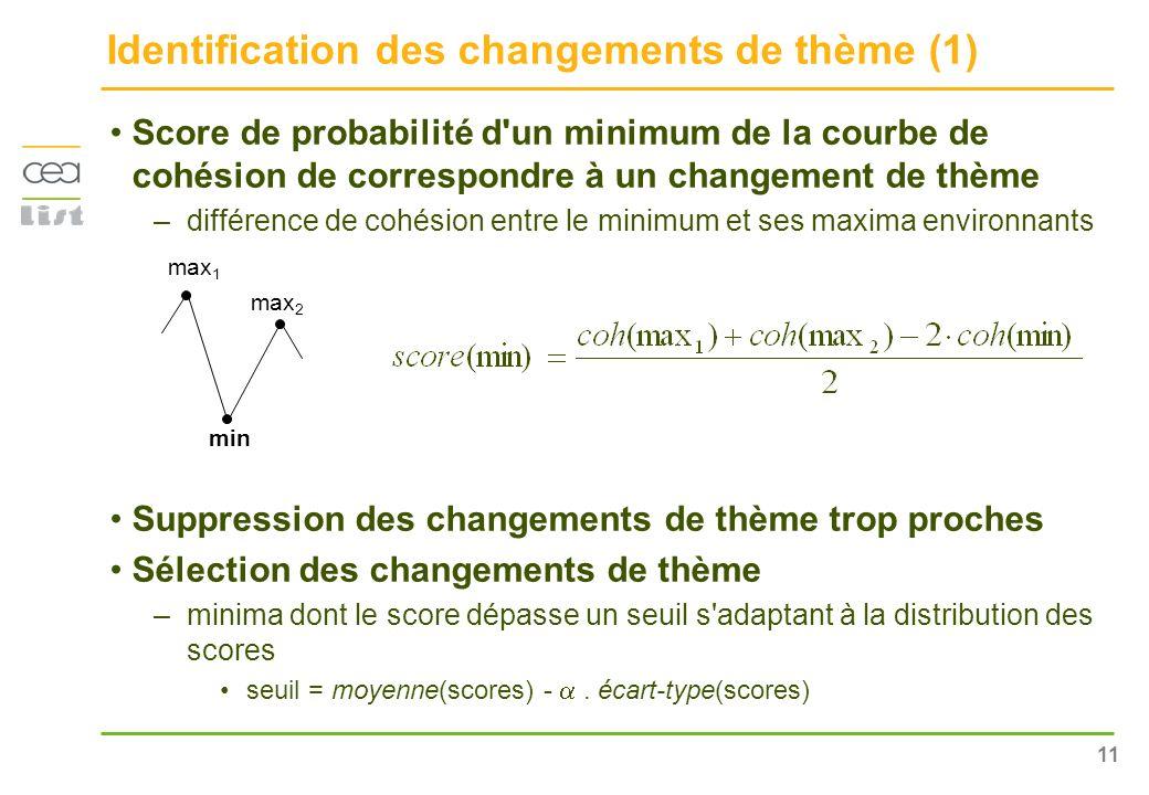 11 Identification des changements de thème (1) Score de probabilité d'un minimum de la courbe de cohésion de correspondre à un changement de thème –di