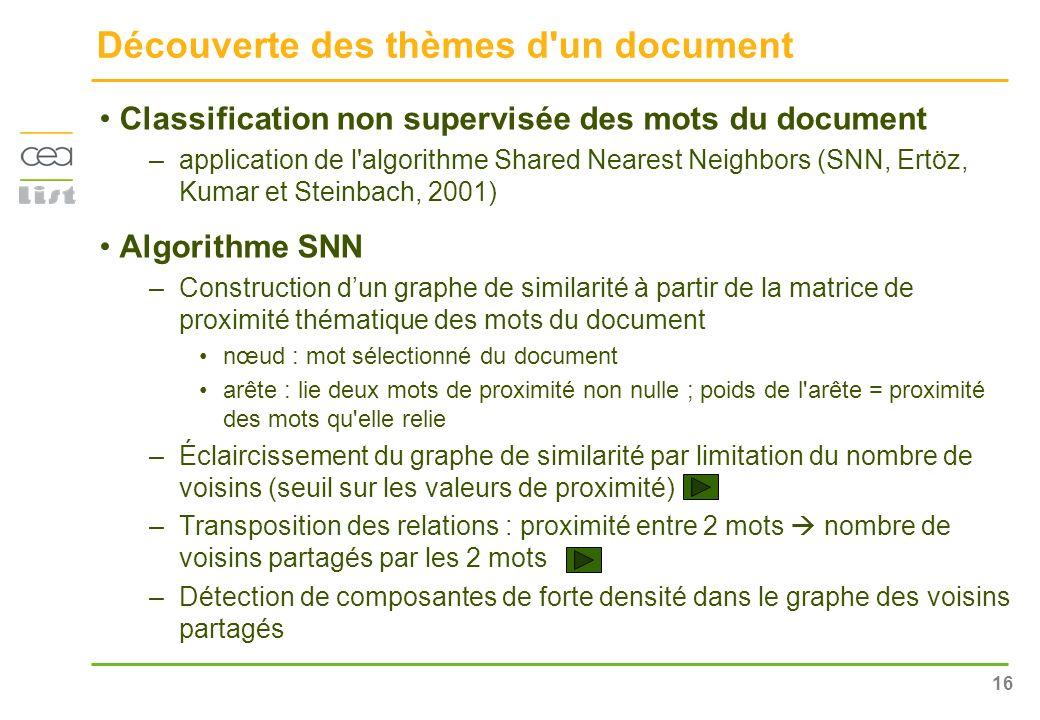 16 Découverte des thèmes d'un document Classification non supervisée des mots du document –application de l'algorithme Shared Nearest Neighbors (SNN,