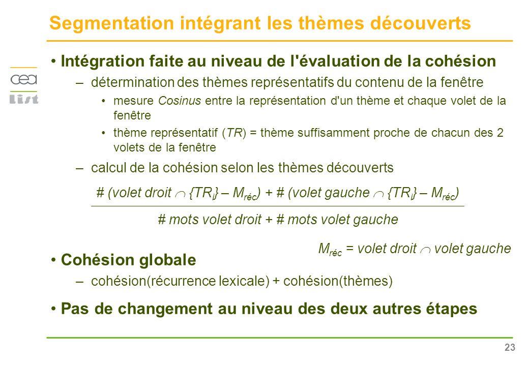 23 Segmentation intégrant les thèmes découverts Intégration faite au niveau de l'évaluation de la cohésion –détermination des thèmes représentatifs du