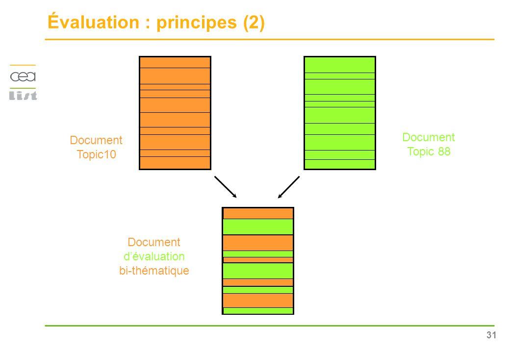 31 Évaluation : principes (2) Document Topic10 Document Topic 88 Document dévaluation bi-thématique