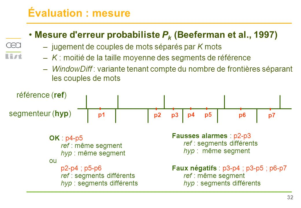 32 Évaluation : mesure Mesure d'erreur probabiliste P k (Beeferman et al., 1997) –jugement de couples de mots séparés par K mots –K : moitié de la tai