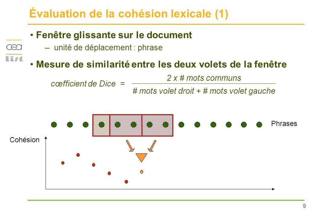 9 Évaluation de la cohésion lexicale (1) Fenêtre glissante sur le document –unité de déplacement : phrase Phrases Cohésion Mesure de similarité entre