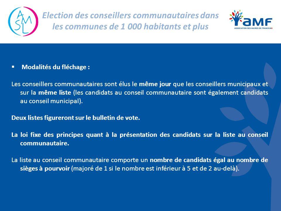 Modalités du fléchage : Les conseillers communautaires sont élus le même jour que les conseillers municipaux et sur la même liste (les candidats au co