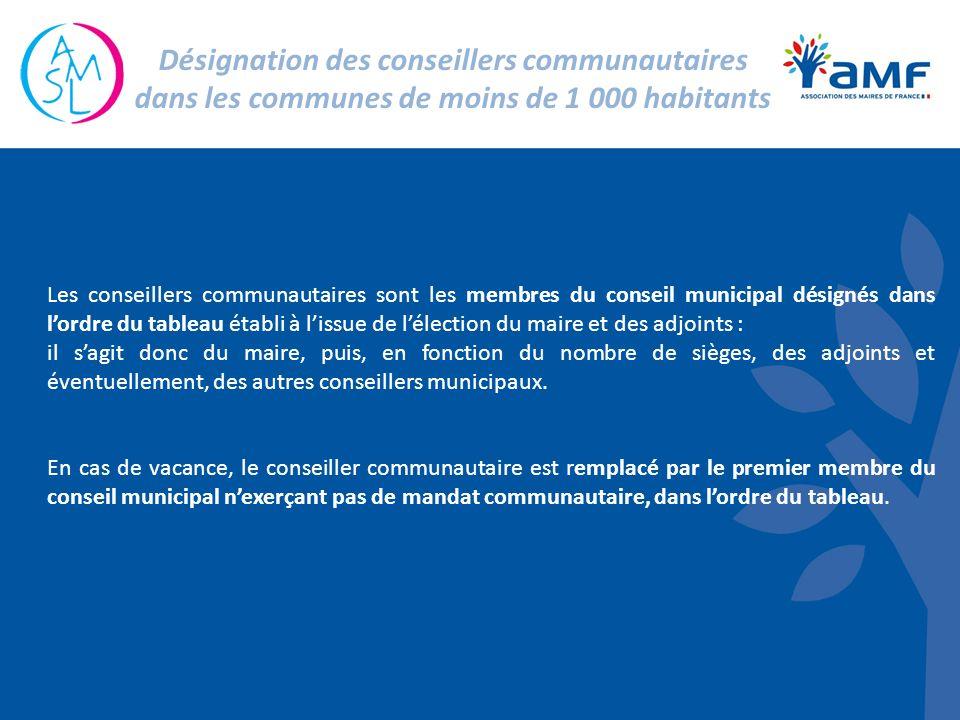 Désignation des conseillers communautaires dans les communes de moins de 1 000 habitants Les conseillers communautaires sont les membres du conseil mu