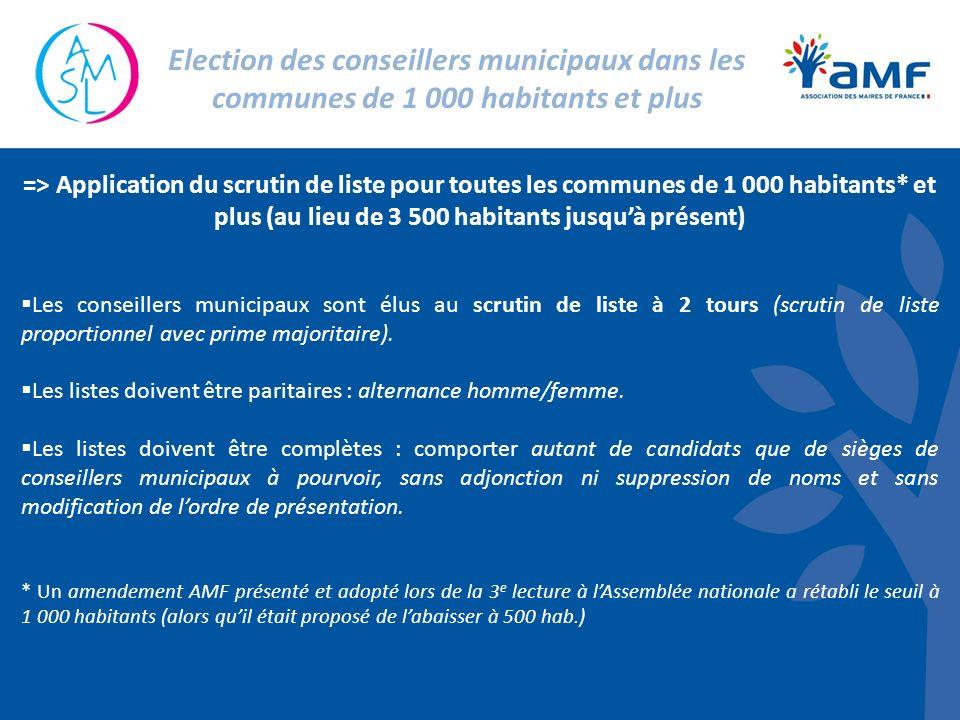 => Application du scrutin de liste pour toutes les communes de 1 000 habitants* et plus (au lieu de 3 500 habitants jusquà présent) Les conseillers municipaux sont élus au scrutin de liste à 2 tours (scrutin de liste proportionnel avec prime majoritaire).