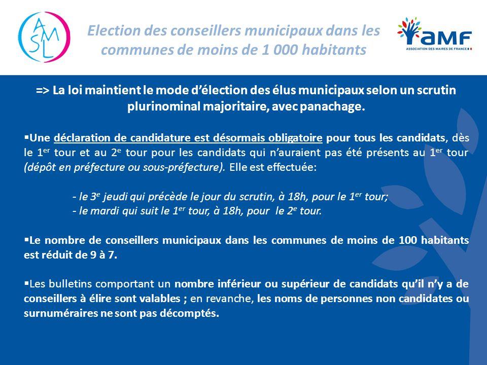 Les modalités délection du maire et des adjoints restent inchangées : -Le maire est élu au scrutin secret à la majorité absolue.