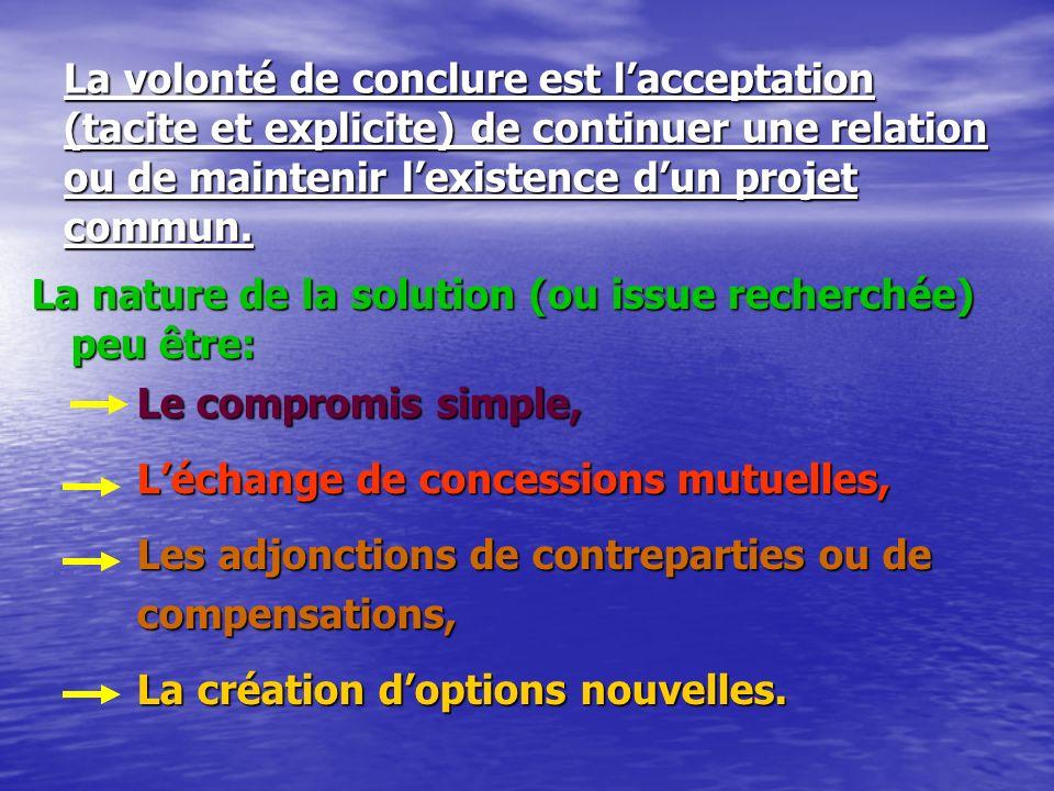 Les divergences peuvent concerner: Des intérêts, Des faits, Les buts, Les méthodes, Les valeurs, Les statuts et les rôles.