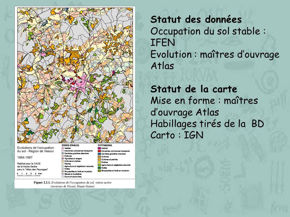 Statut des données Occupation du sol stable : IFEN Evolution : maîtres douvrage Atlas Statut de la carte Mise en forme : maîtres douvrage Atlas Habill