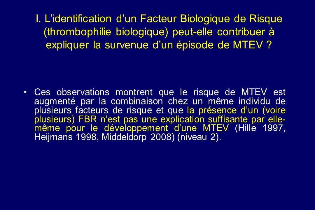 Ces observations montrent que le risque de MTEV est augmenté par la combinaison chez un même individu de plusieurs facteurs de risque et que la présen