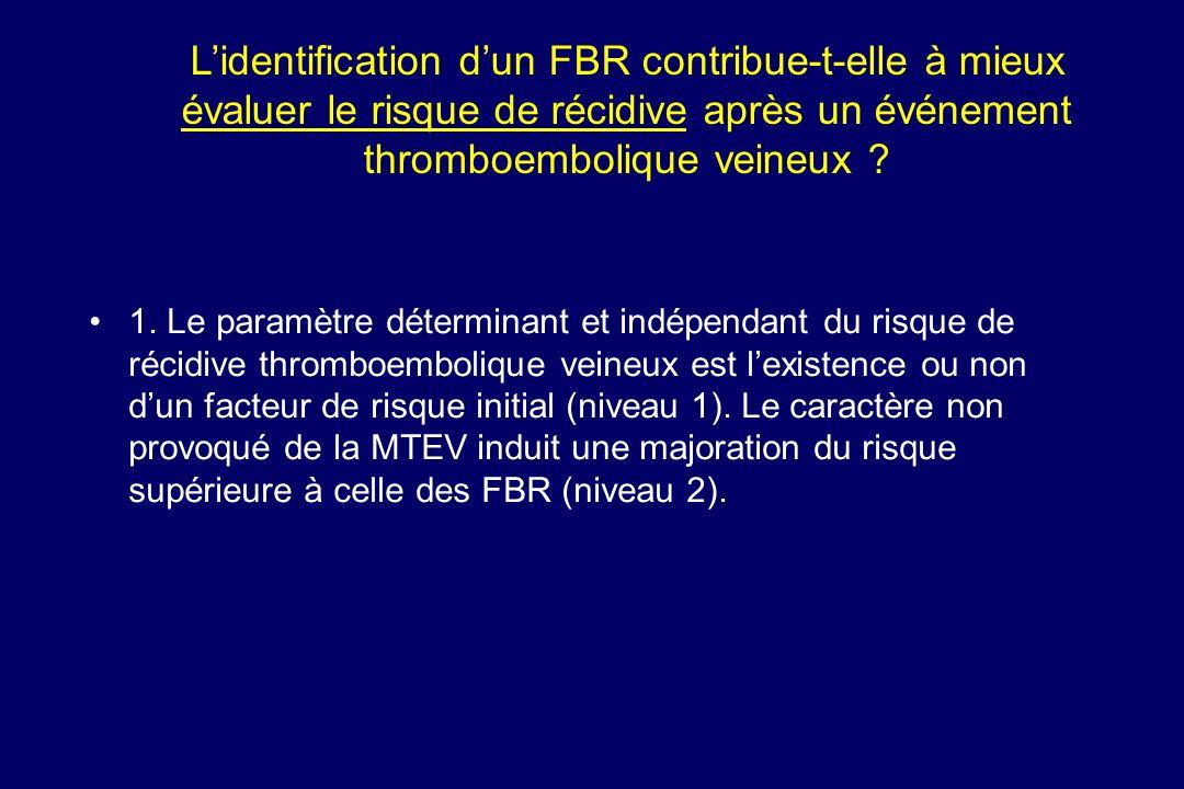 1. Le paramètre déterminant et indépendant du risque de récidive thromboembolique veineux est lexistence ou non dun facteur de risque initial (niveau