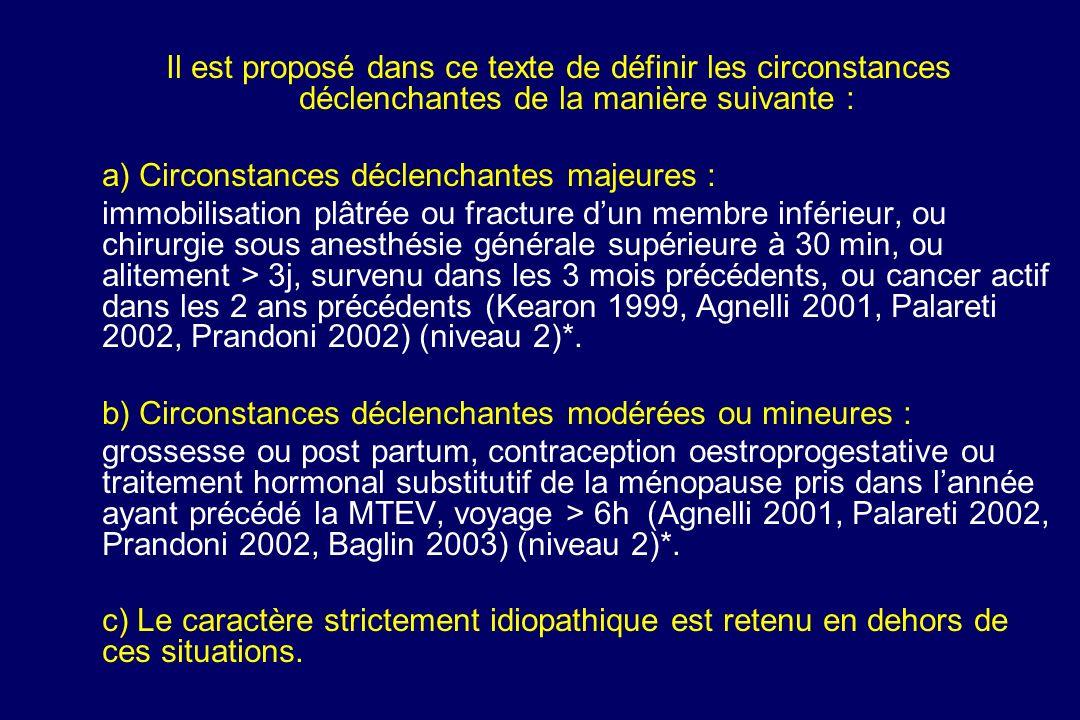 Il est proposé dans ce texte de définir les circonstances déclenchantes de la manière suivante : a) Circonstances déclenchantes majeures : immobilisat