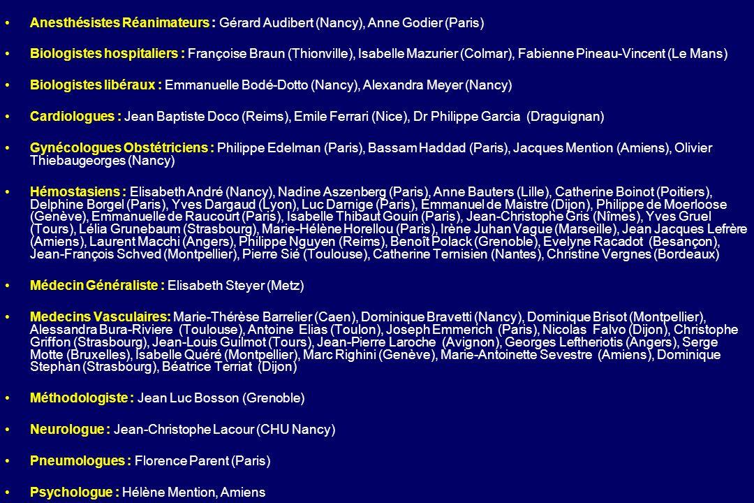 FVIII > 230 IU/dL 1% des sujets Eischer Ann Hematol 2008